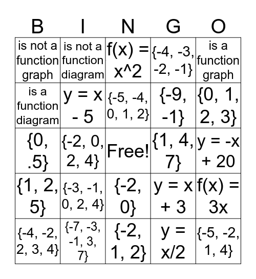 Alg 1A 5-1 to 5-4 Practice A Review Bingo Card