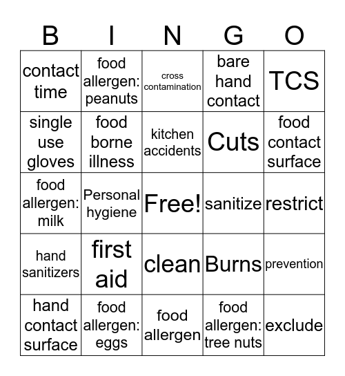 Food Safety & Kitchen Hazard Review Bingo Card