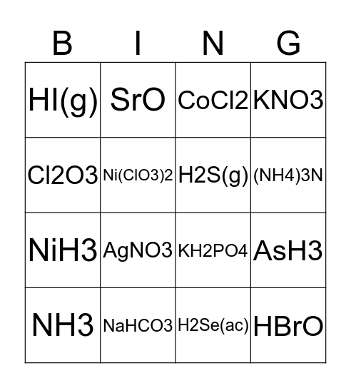 Nomenclatura Bingo Card
