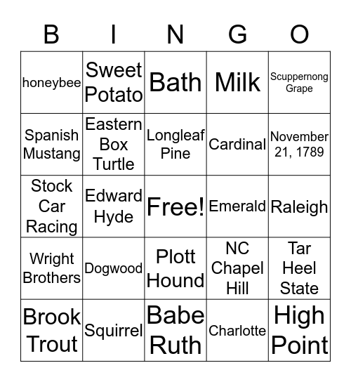 North Carolina Facts Bingo Card