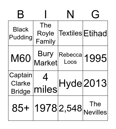 MeetMe Manchester Bingo Card