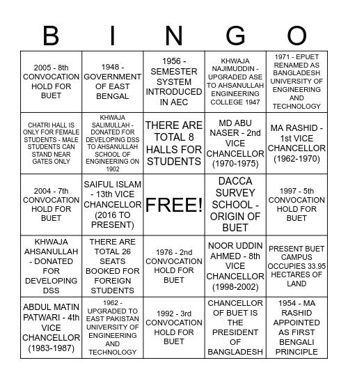 BUET ALUMNI ADELAIDE GATHERING 2019 Bingo Card