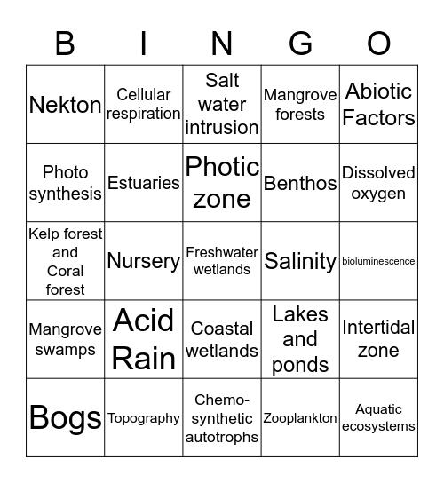 Aquatic Ecosystems #1 Bingo Card