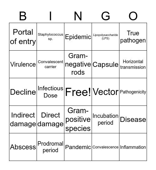 Pathogenicity Bingo Card