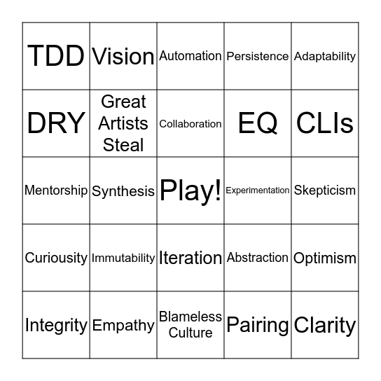 Battelle Chief SW Architect Bingo Card
