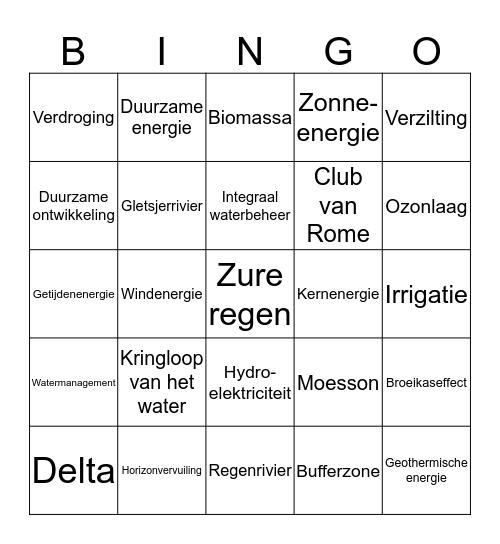 Aardrijkskunde Bingo Module 4 Natuurlijke hulpbronnen Bingo Card