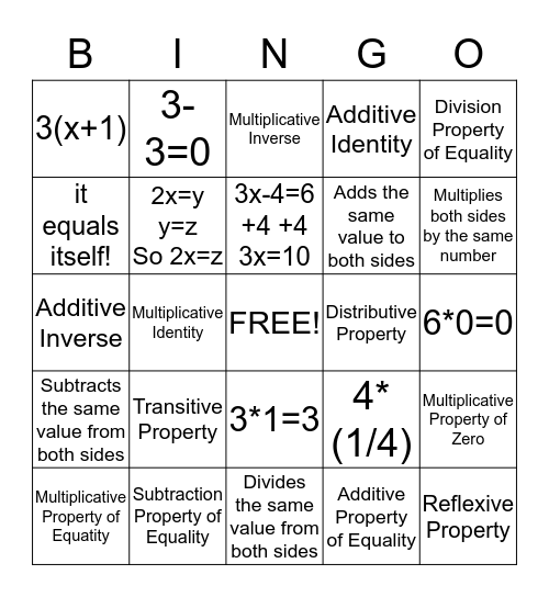 Algebra Properties Bingo! Bingo Card