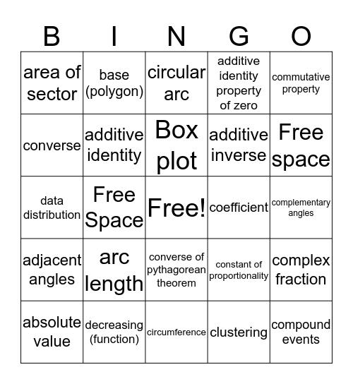 Mathematics Vocab Bingo Card