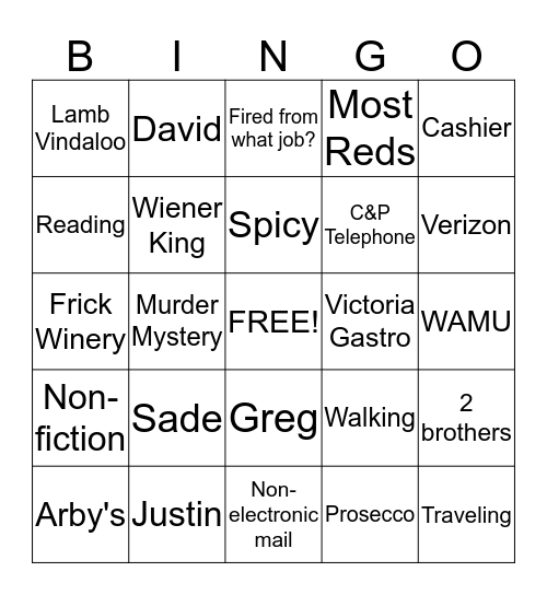 MARGARET Bingo Card