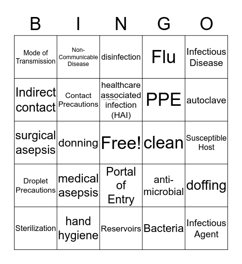PHS Infection Control Bingo Card