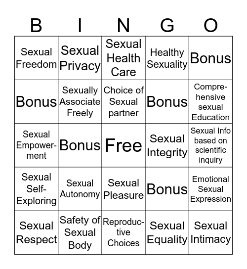 Sexual Bill of Rights  Bingo Card