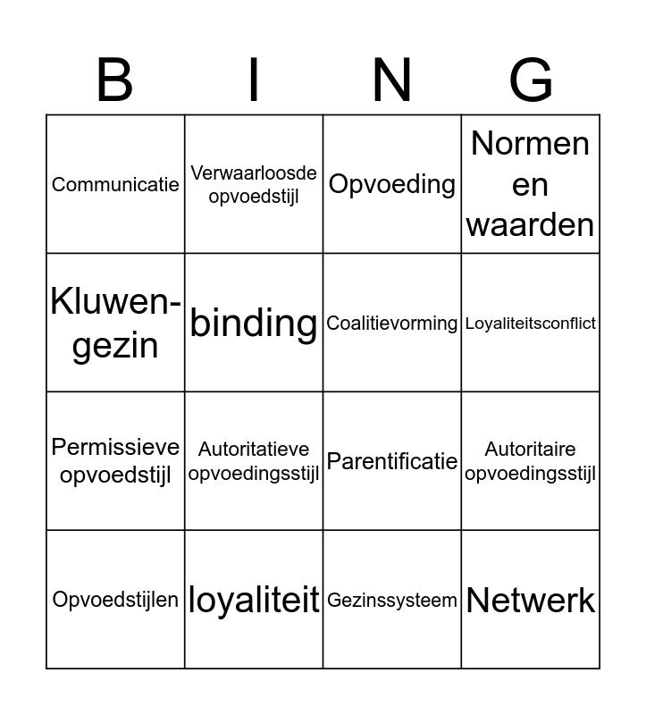Jeugd en opvoedhulp Bingo Card