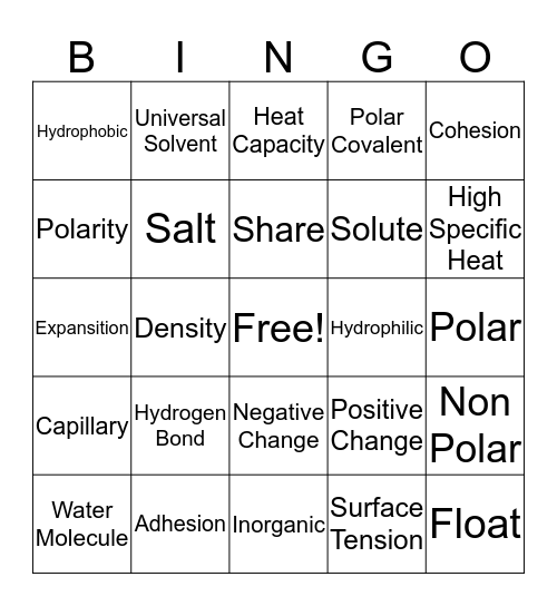 Properties of Water Bingo Card