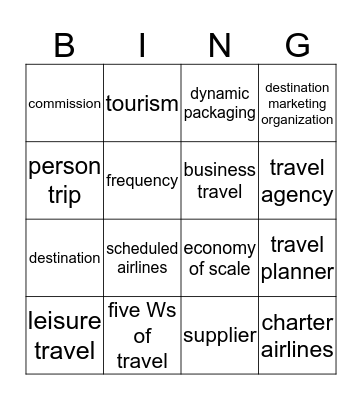 ch 15 Travel Bingo Card