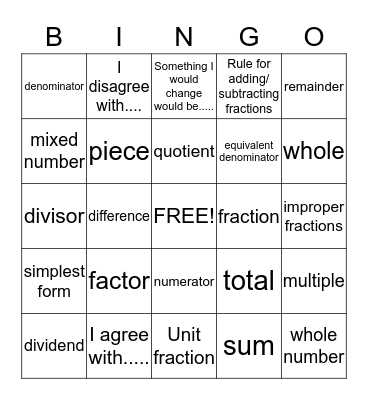 Academic Specific Vocabulary Unit 7  Bingo Card