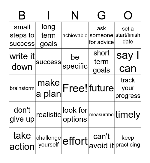 life skills final Bingo Card