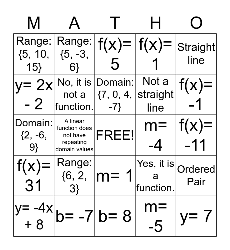 Domain, Range, Functions, & Slope Bingo Card