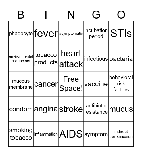 Diseases BINGO Card