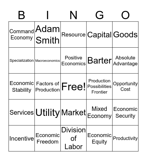Chapter 1-4 Economics Bingo Card