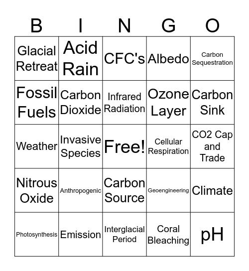 Climate Change Bingo Card