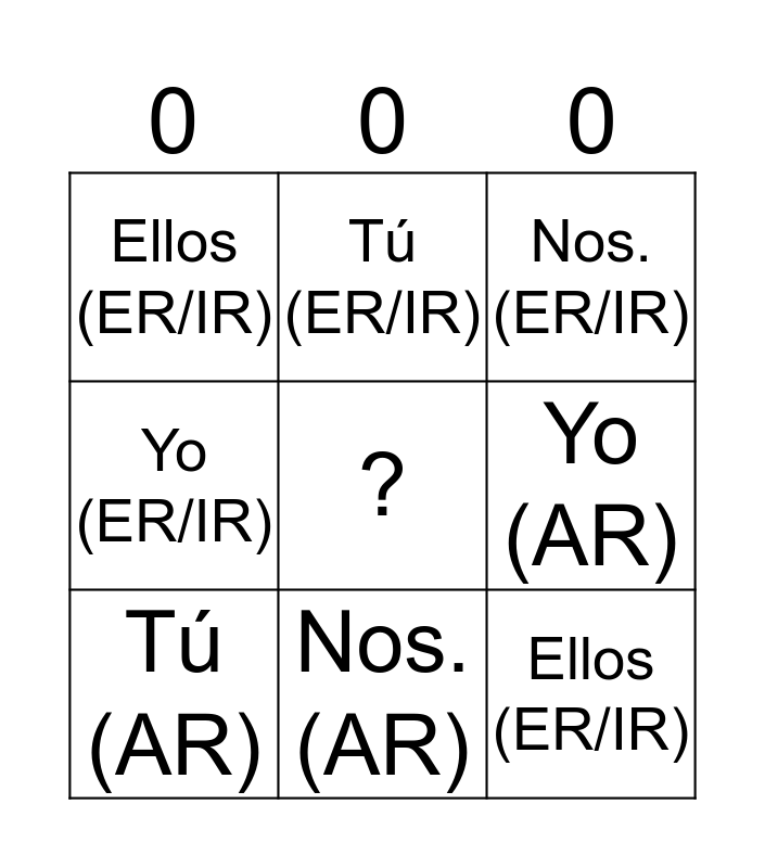 The Imperfect Bingo Card