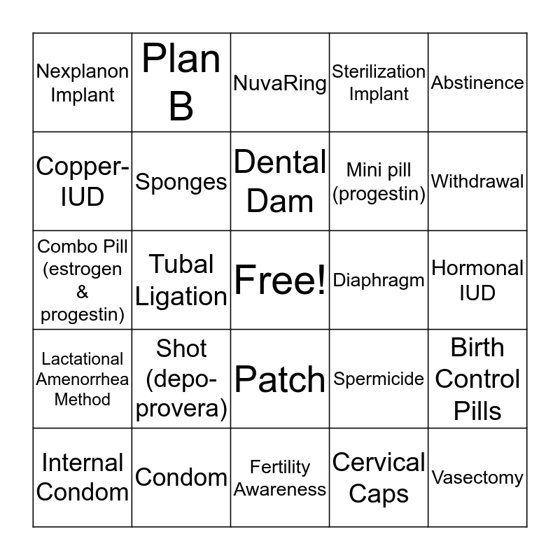 Contraception Bingo Card
