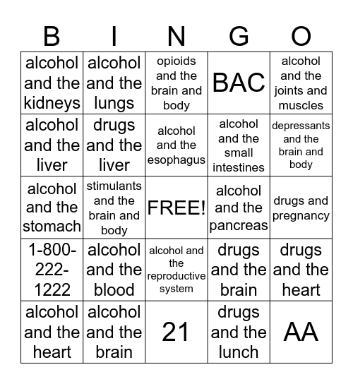 effects on the body Bingo Card
