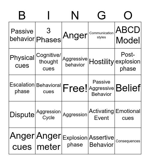 Anger & Aggression Bingo Card