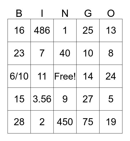Matho Bingo Review Bingo Card
