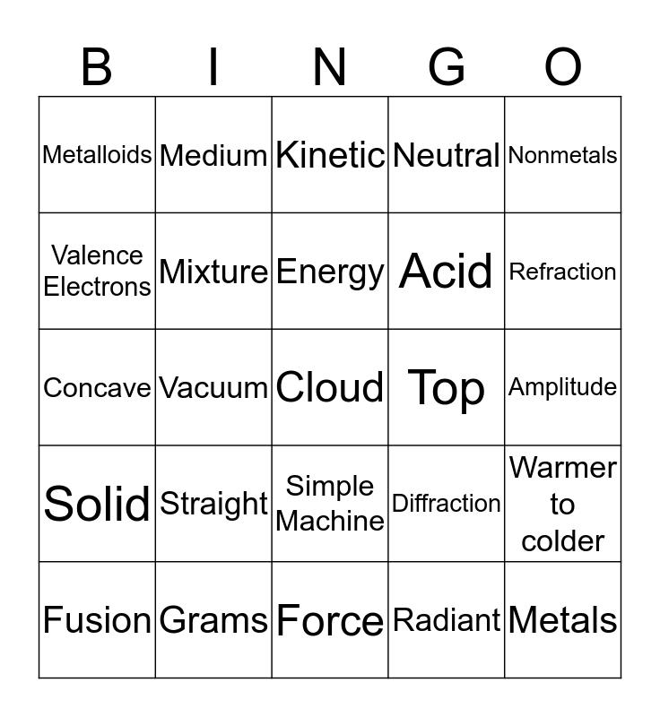 8th Grade Science Bingo (All 8 Units) Bingo Card