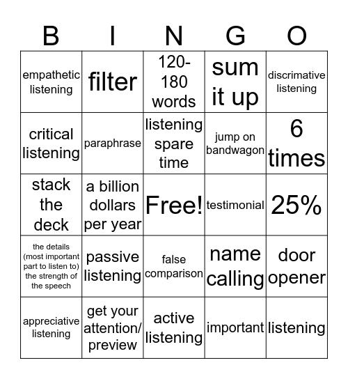 Speech Bingo Card