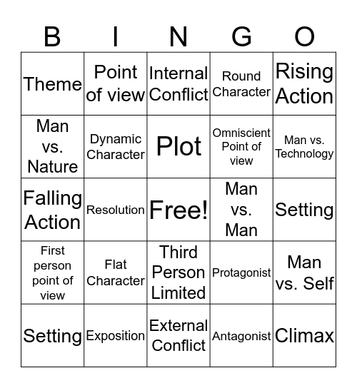 Final Exam Bingo  Bingo Card