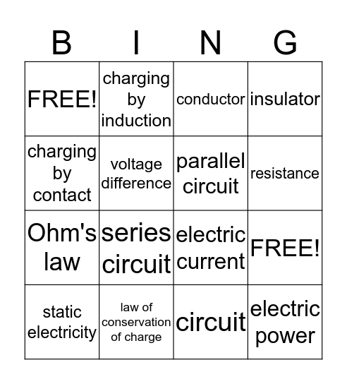 Chapter 7 Vocabulary Bingo Card
