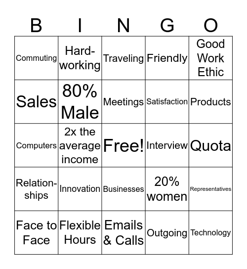 Technology Sales Bingo Card
