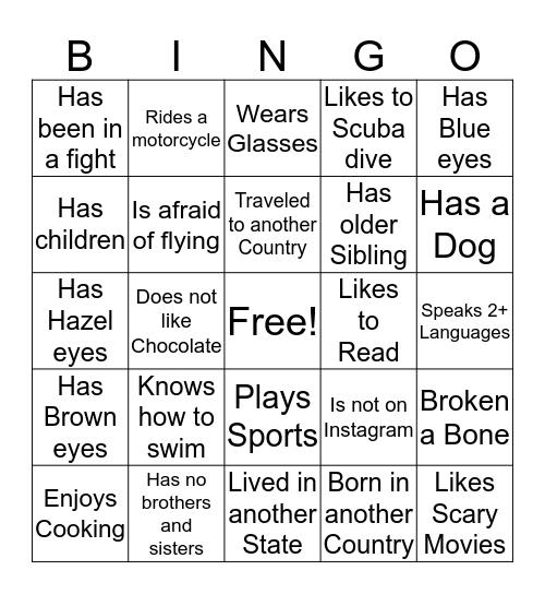 PBMC Resident  Bingo Card