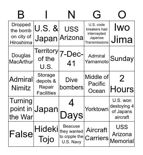 Pacific Bingo Card