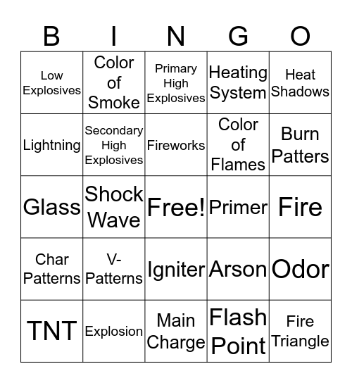 Fire and Explosives Bingo Card