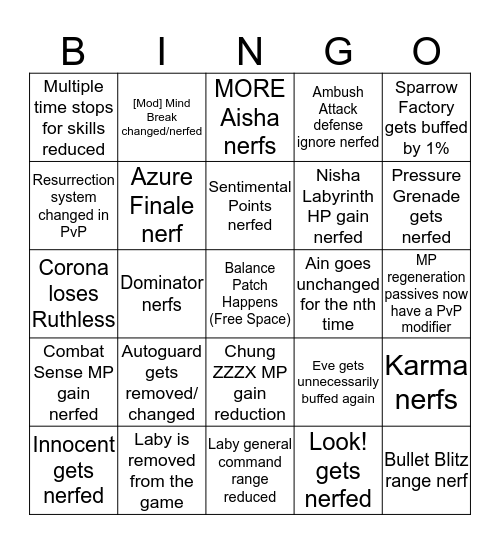 5/22 Balance Patch??? Bingo Card
