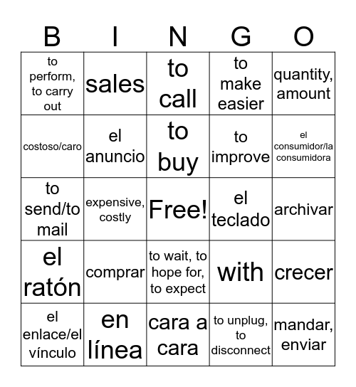 Technologia Bingo Card