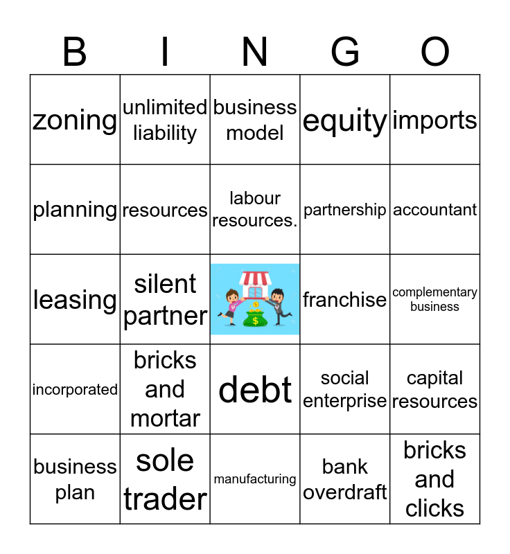 BM THE INTERNAL ENVIRONMENT Bingo Card