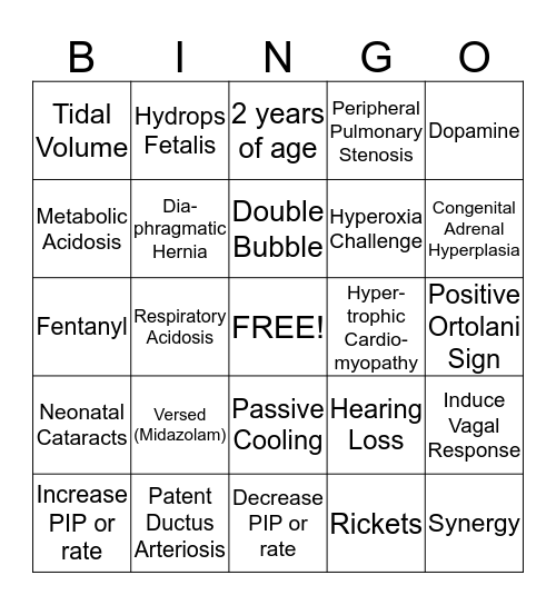 NICU Bingo Card