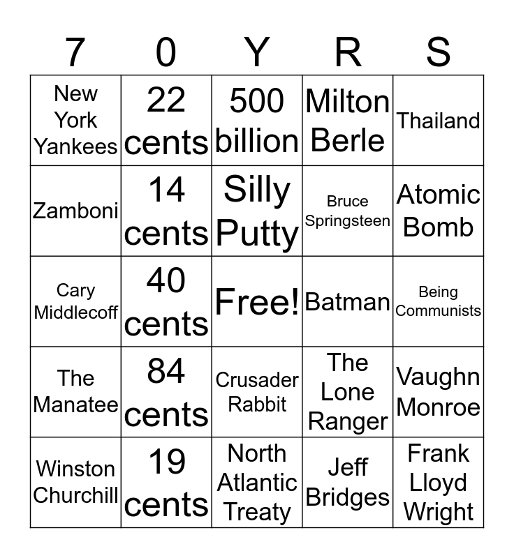 HAPPY BIRTHDAY BINGO Card