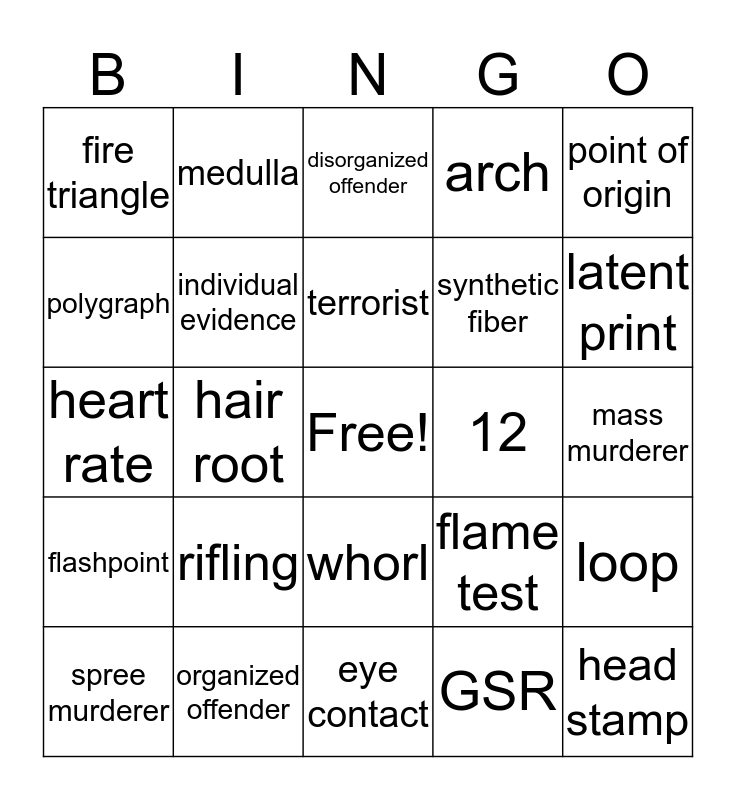 Forensics DSA 3 Bingo Card