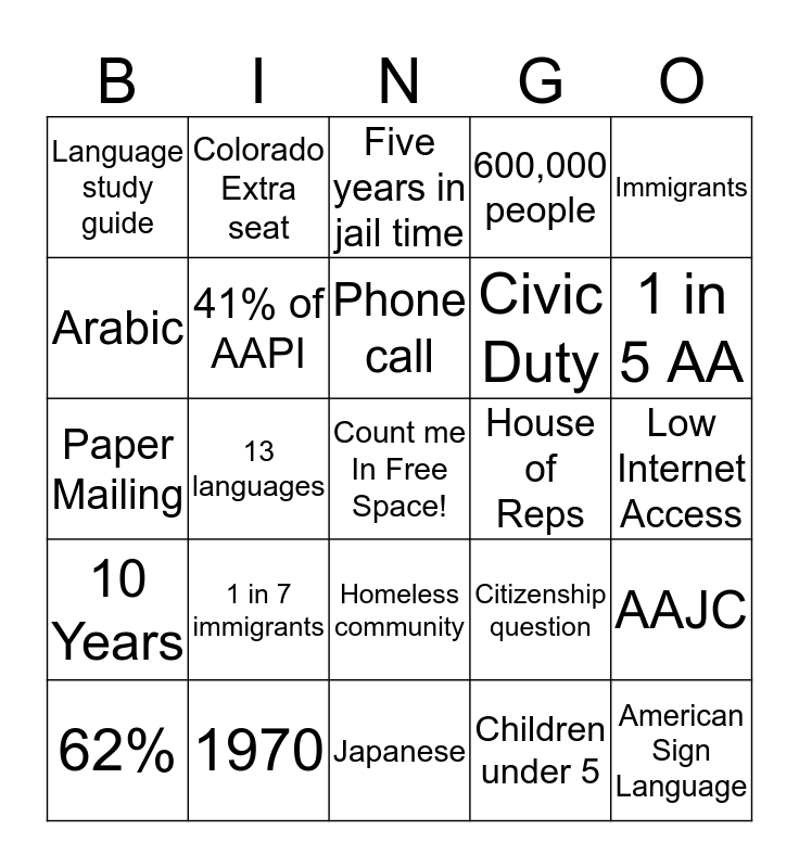 2020 CENSUS Bingo Card