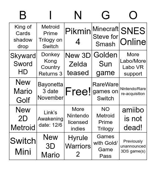 Infendo E3 2019 bingo Card