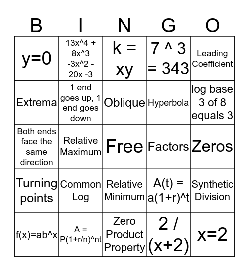 Everything Algebra II Bingo Card