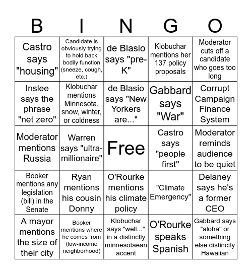 Democratic Primary Debate I Bingo Card
