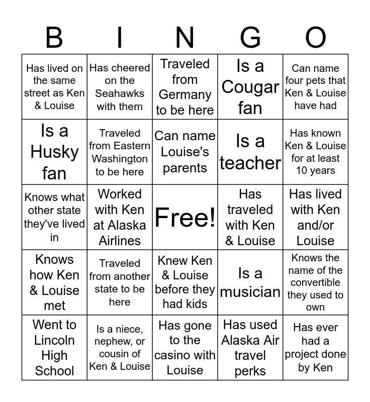 Five Decades with Ken & Louise Bingo Card