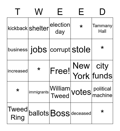 """""""How did the political corrupt city goverment?"""" Bingo Card"""