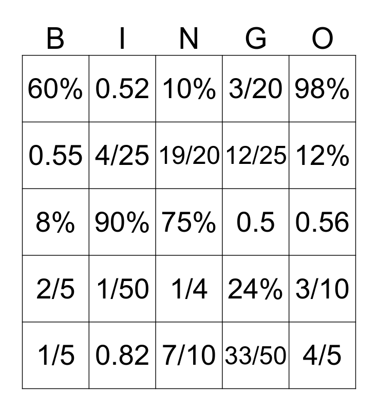 Fractions, Decimals and Percentages Bingo Card